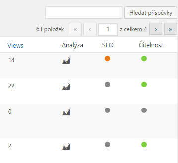 Google Analytics Post Pageviews